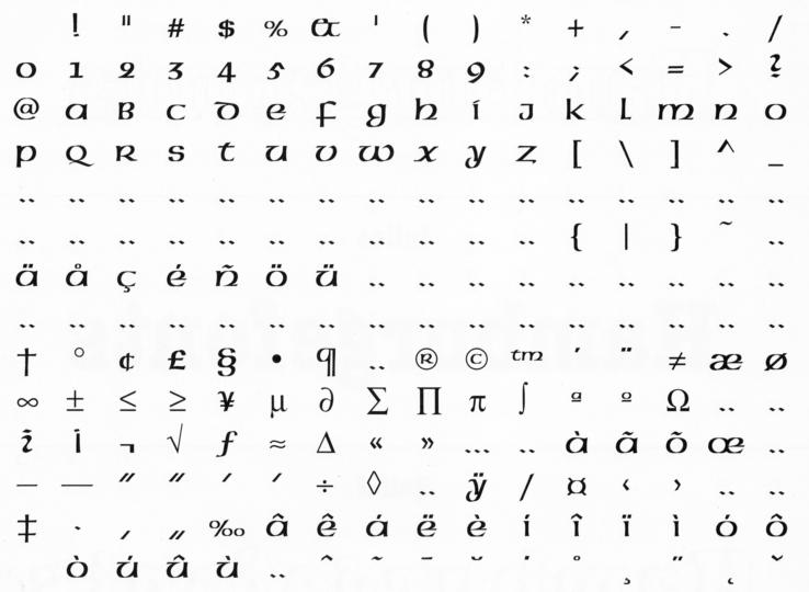 American Uncial D character set